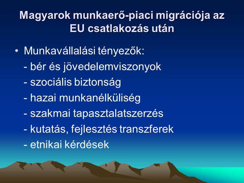 Magyarok munkaerő-piaci migrációja az EU csatlakozás után