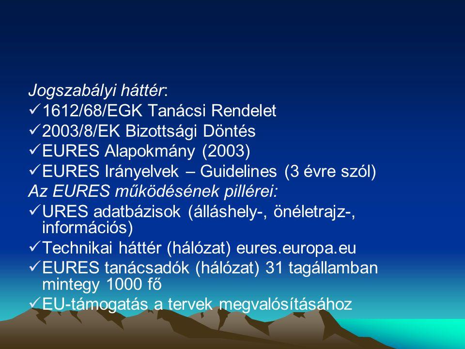 Jogszabályi háttér: 1612/68/EGK Tanácsi Rendelet. 2003/8/EK Bizottsági Döntés. EURES Alapokmány (2003)