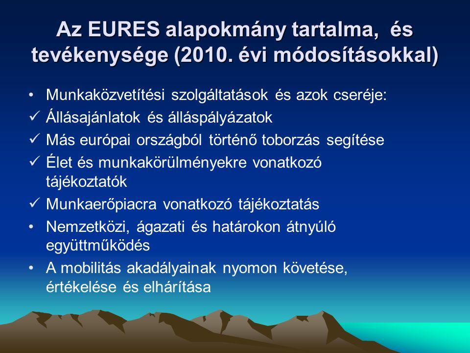 Az EURES alapokmány tartalma, és tevékenysége (2010
