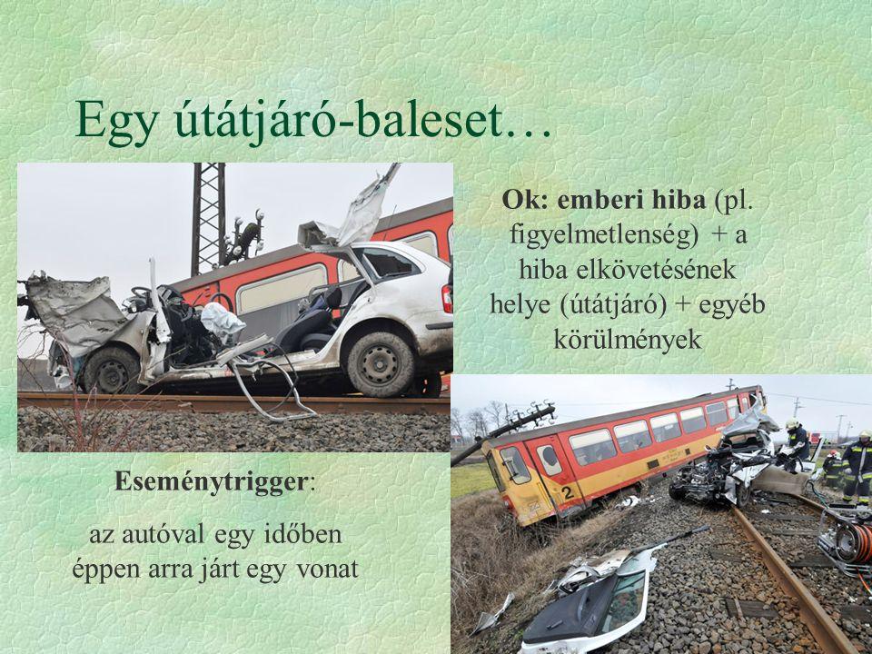 Egy útátjáró-baleset…