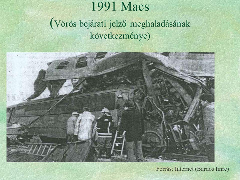 1991 Macs (Vörös bejárati jelző meghaladásának következménye)