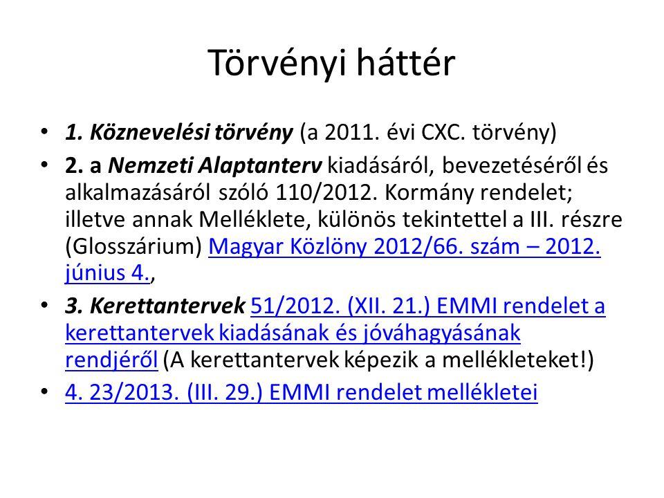 Törvényi háttér 1. Köznevelési törvény (a 2011. évi CXC. törvény)