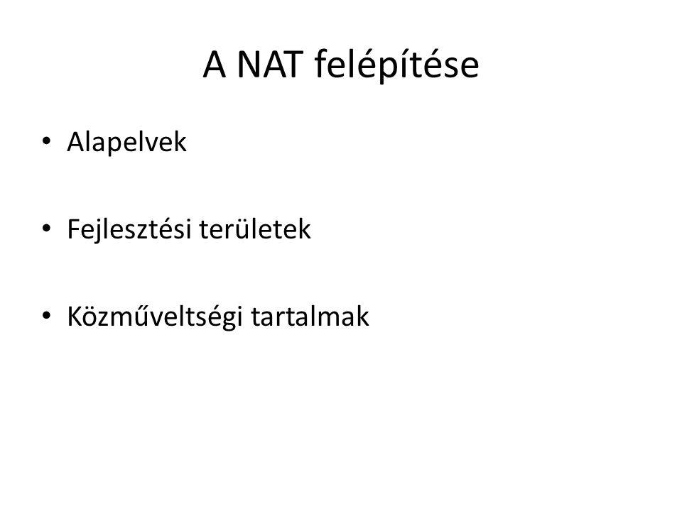A NAT felépítése Alapelvek Fejlesztési területek