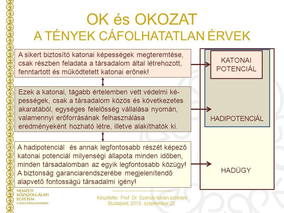 OK és OKOZAT A TÉNYEK CÁFOLHATATLAN ÉRVEK
