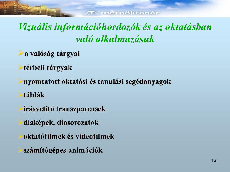 Vizuális információhordozók és az oktatásban való alkalmazásuk