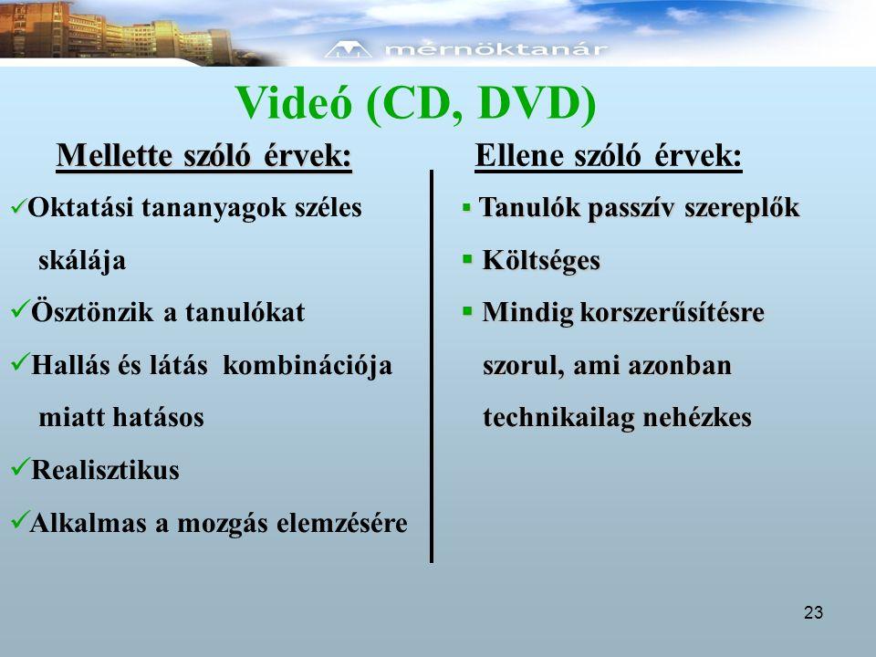 Videó (CD, DVD) Mellette szóló érvek: Ellene szóló érvek: skálája