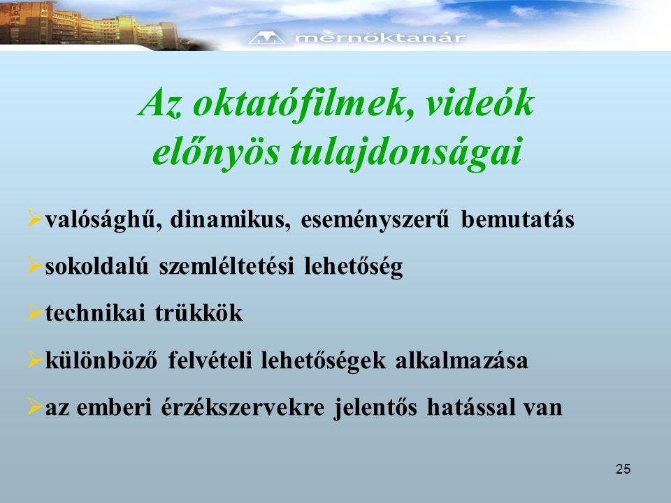 Az oktatófilmek, videók előnyös tulajdonságai