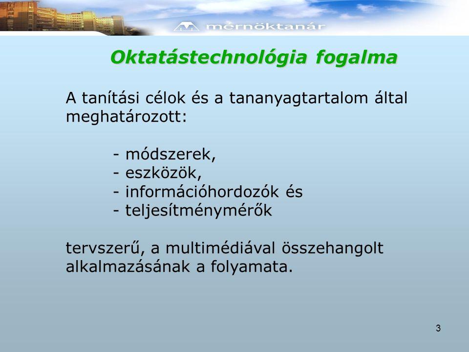 Oktatástechnológia fogalma