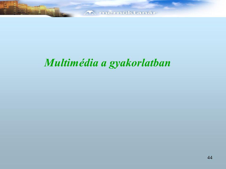 Multimédia a gyakorlatban