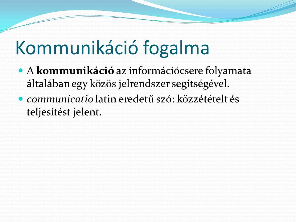 Kommunikáció fogalma A kommunikáció az információcsere folyamata általában egy közös jelrendszer segítségével.