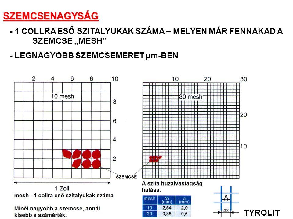 """SZEMCSENAGYSÁG - 1 COLLRA ESŐ SZITALYUKAK SZÁMA – MELYEN MÁR FENNAKAD A SZEMCSE """"MESH - LEGNAGYOBB SZEMCSEMÉRET μm-BEN."""
