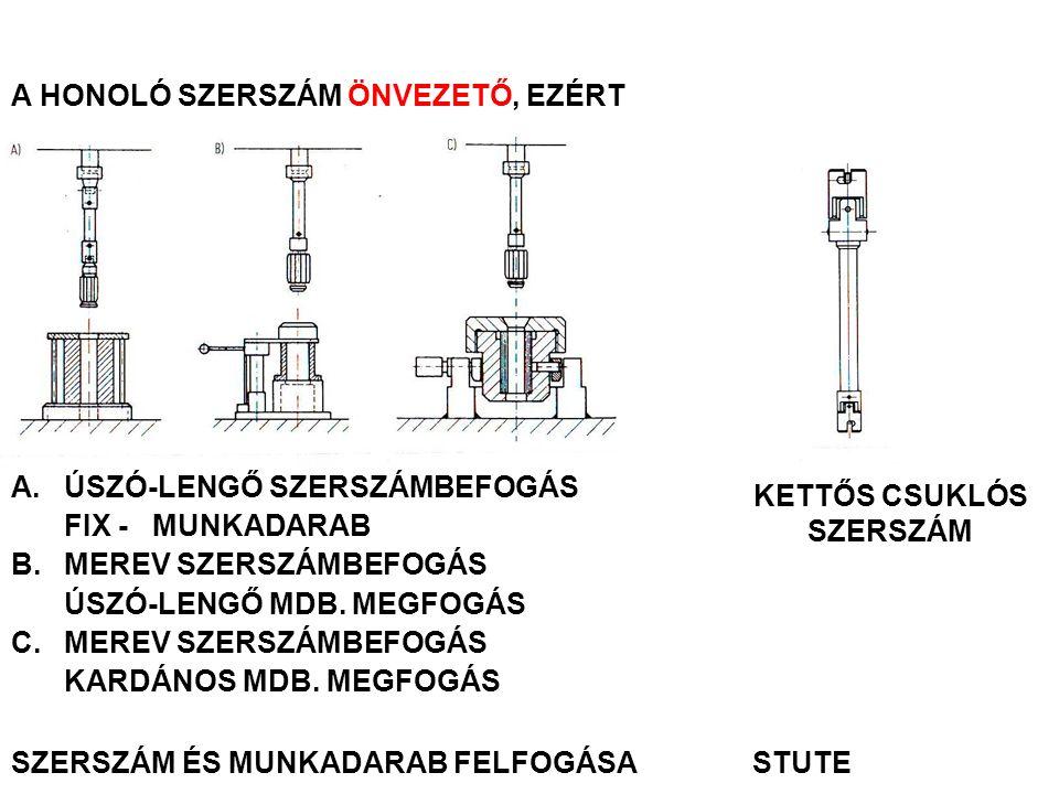 KETTŐS CSUKLÓS SZERSZÁM