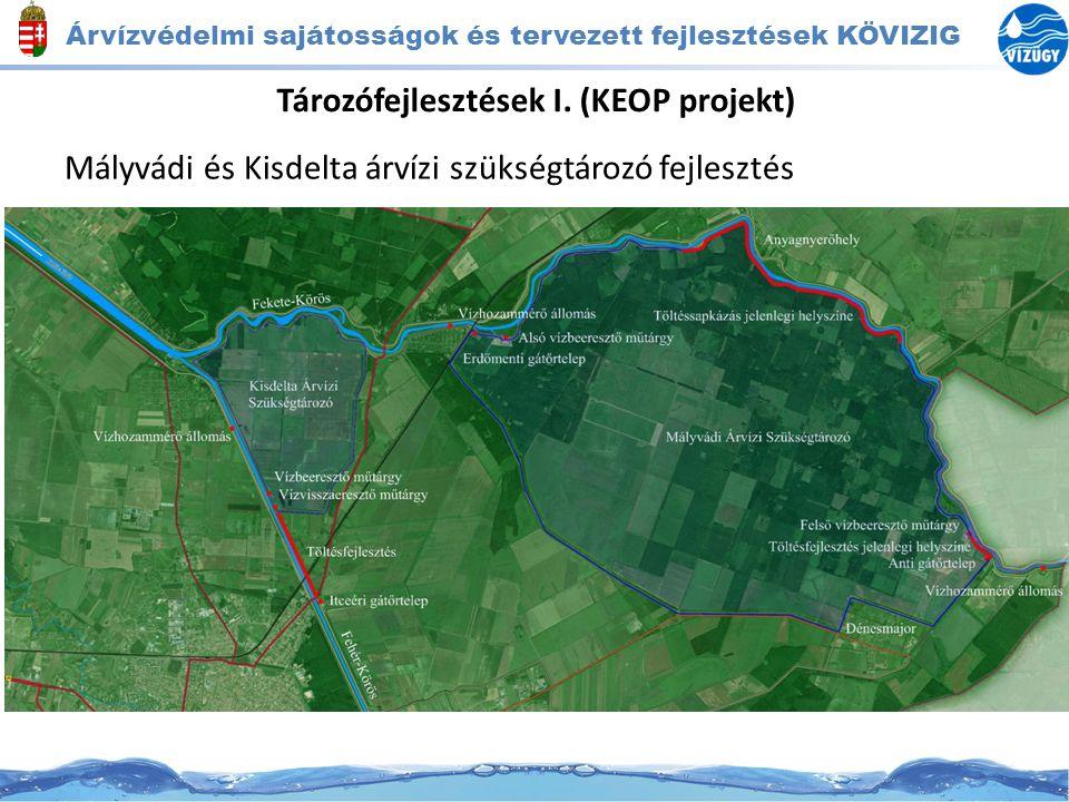 Tározófejlesztések I. (KEOP projekt)
