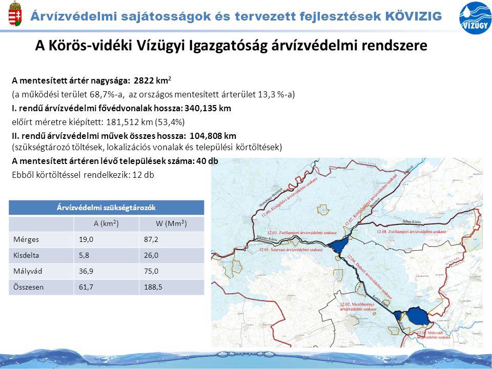 A Körös-vidéki Vízügyi Igazgatóság árvízvédelmi rendszere