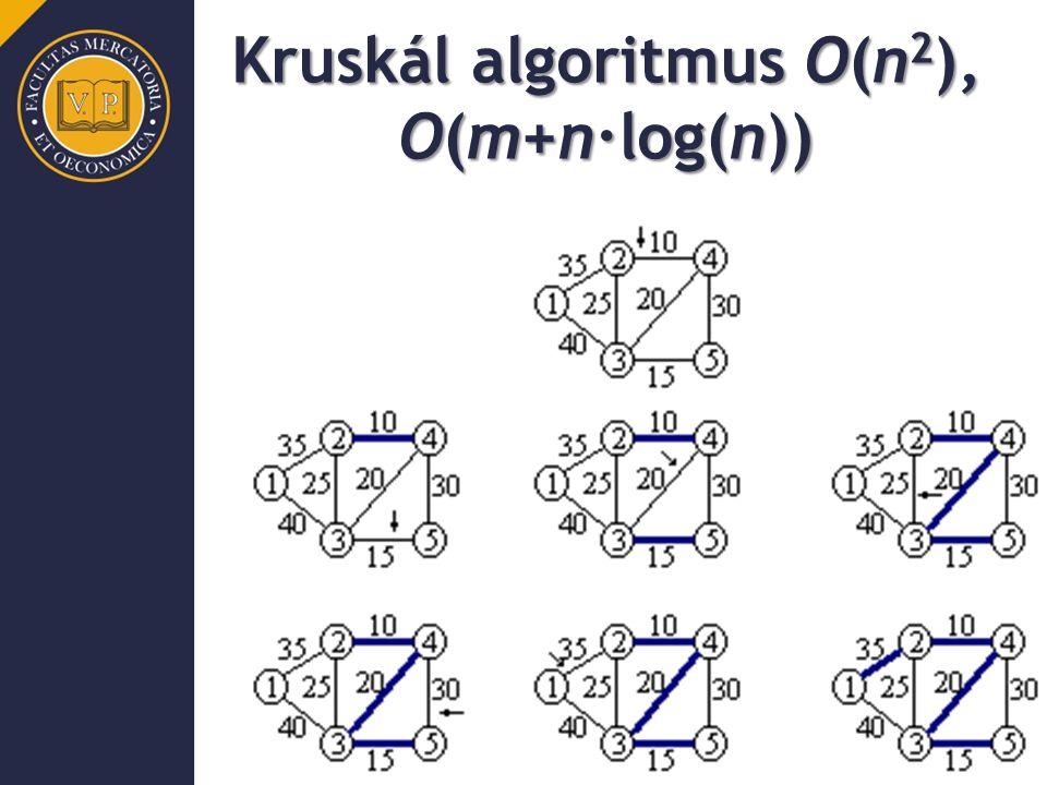 Kruskál algoritmus O(n2), O(m+n·log(n))