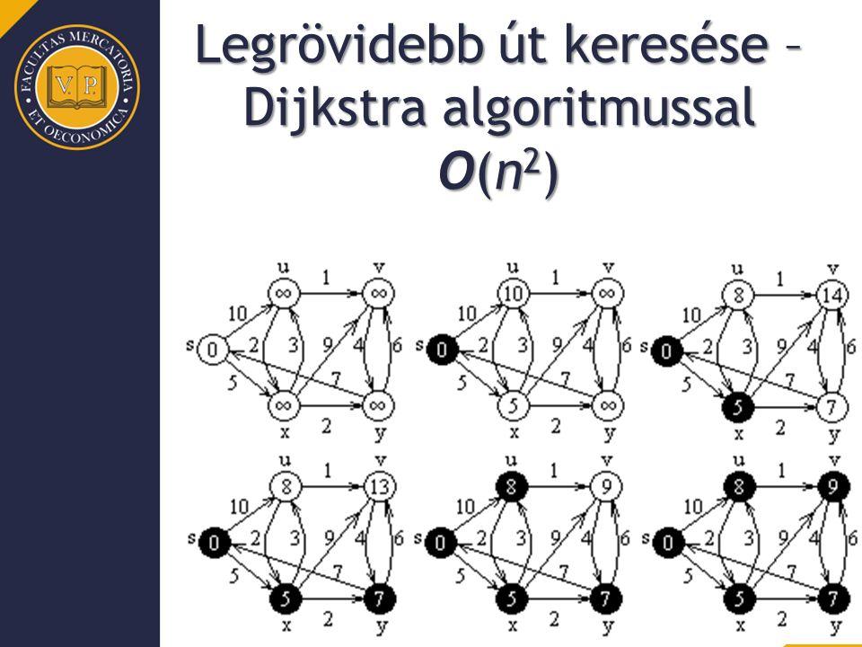 Legrövidebb út keresése – Dijkstra algoritmussal O(n2)