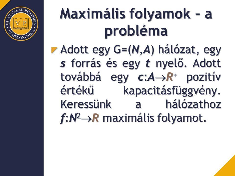Maximális folyamok – a probléma