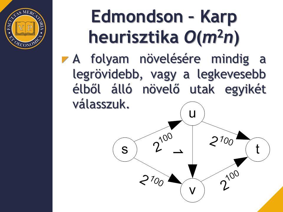 Edmondson – Karp heurisztika O(m2n)