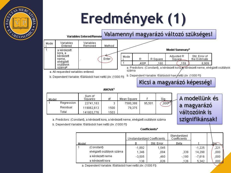 Eredmények (1) Valamennyi magyarázó változó szükséges!