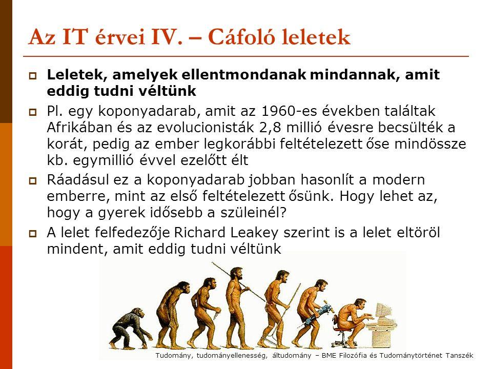 Az IT érvei IV. – Cáfoló leletek