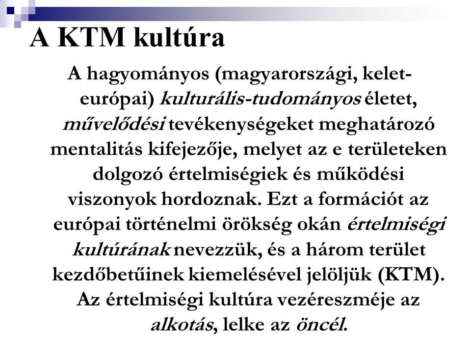 A KTM kultúra