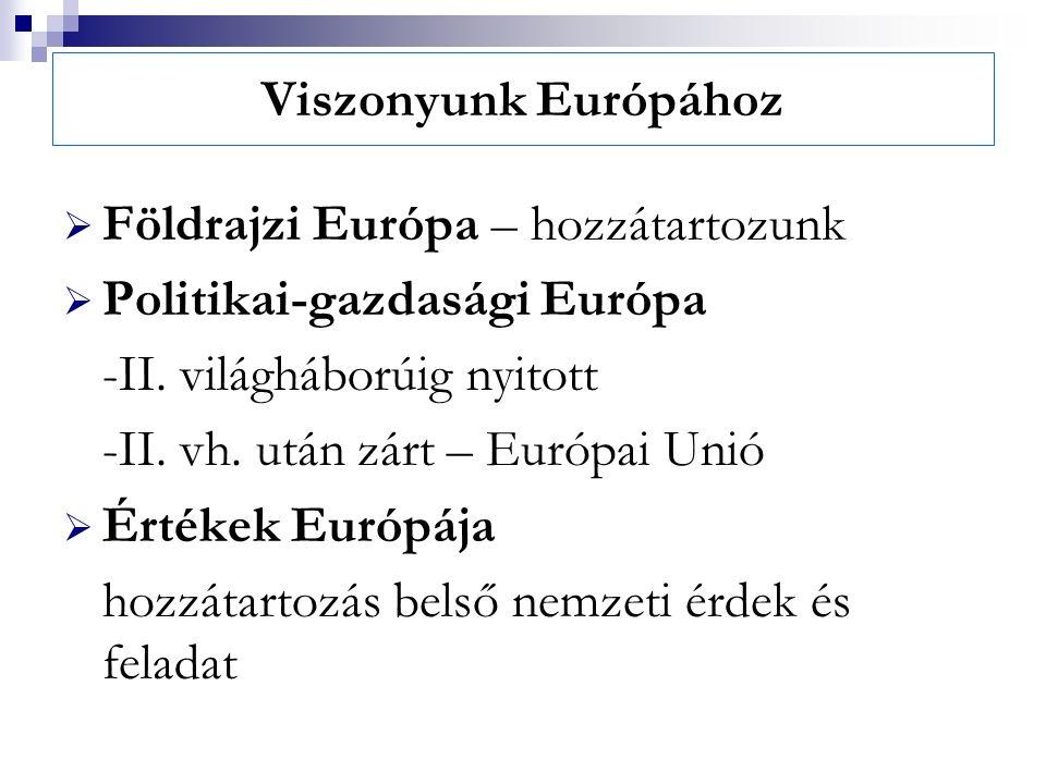 Viszonyunk Európához Földrajzi Európa – hozzátartozunk. Politikai-gazdasági Európa. -II. világháborúig nyitott.