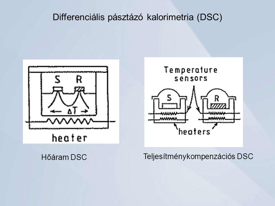 Differenciális pásztázó kalorimetria (DSC)