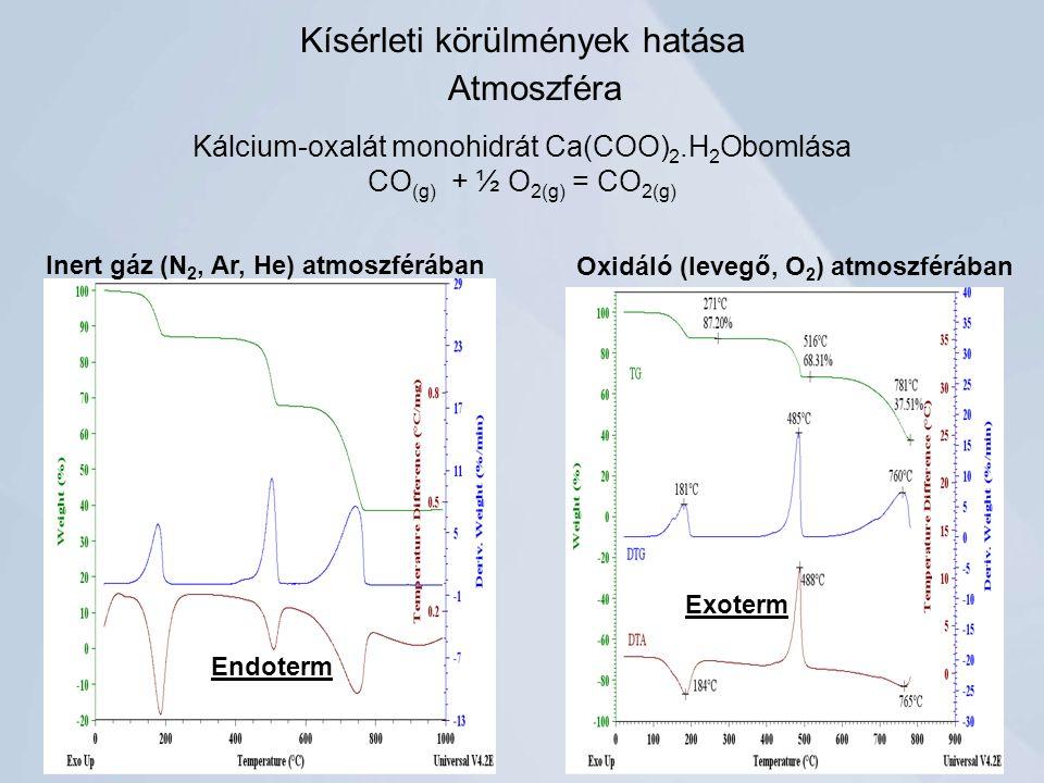 Kísérleti körülmények hatása Atmoszféra
