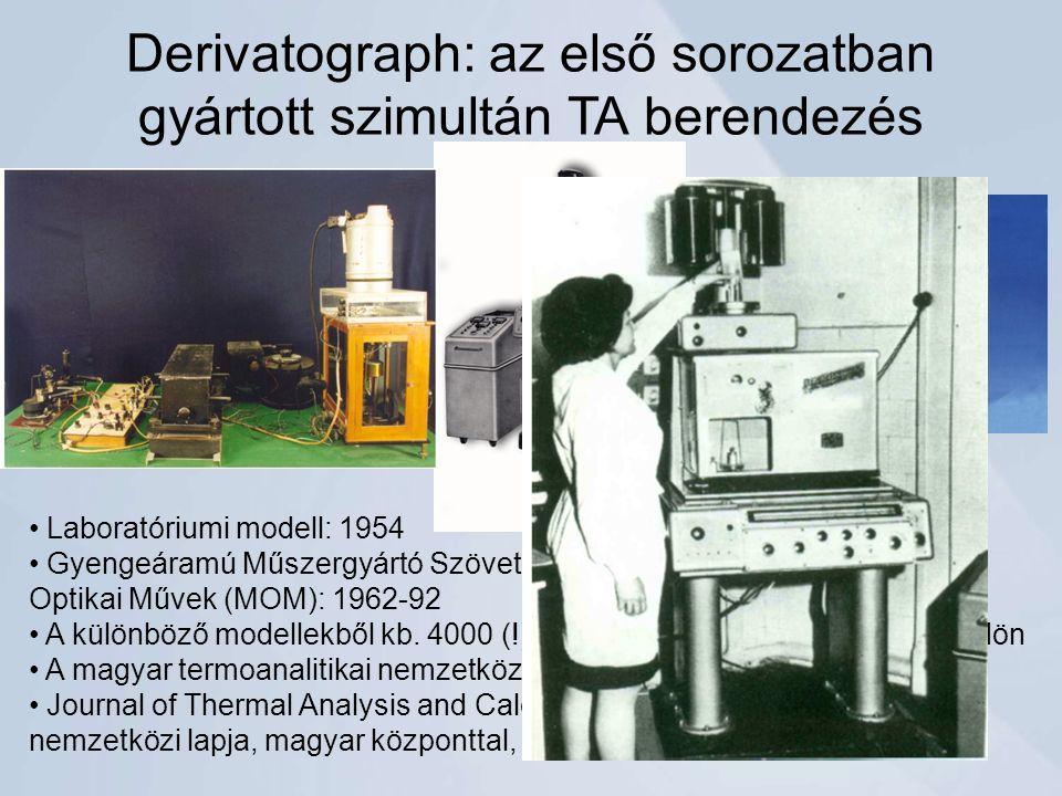 Derivatograph: az első sorozatban gyártott szimultán TA berendezés