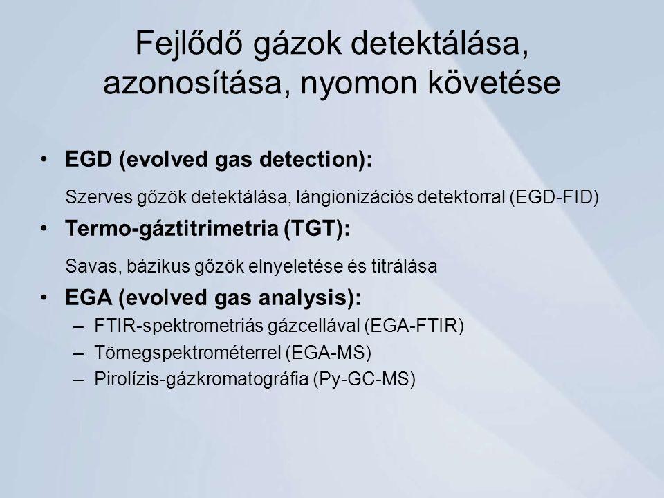 Fejlődő gázok detektálása, azonosítása, nyomon követése
