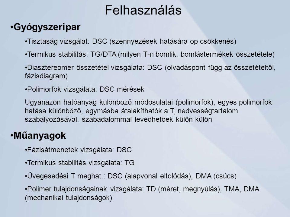 Felhasználás Gyógyszeripar Műanyagok