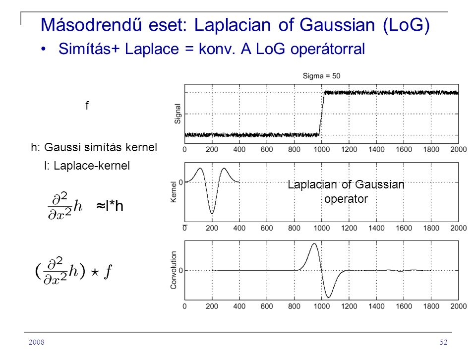 Másodrendű eset: Laplacian of Gaussian (LoG)