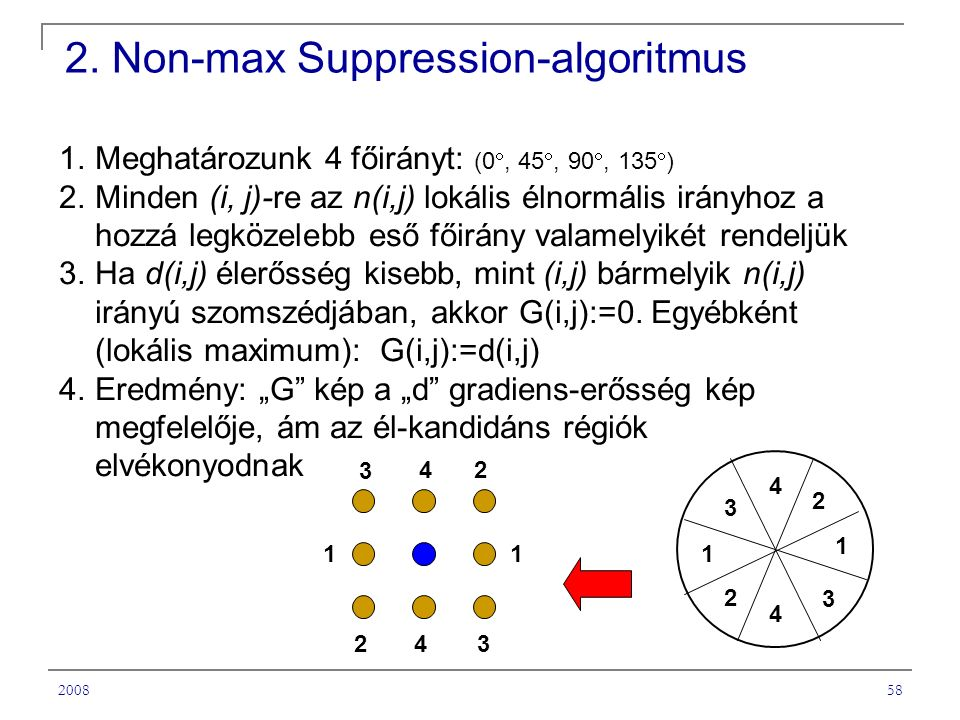 2. Non-max Suppression-algoritmus