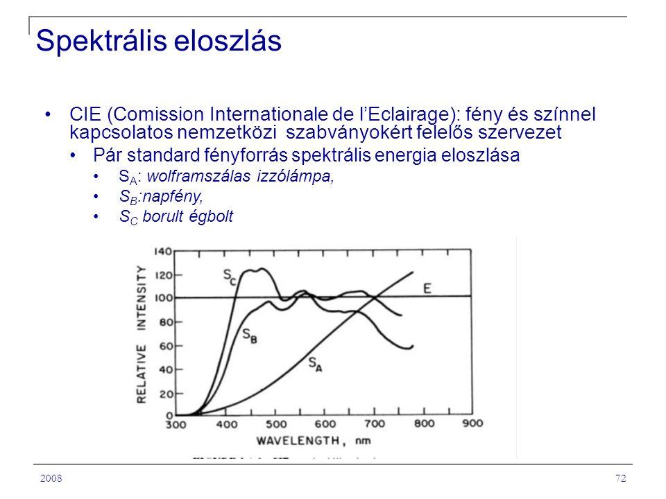 Spektrális eloszlás CIE (Comission Internationale de l'Eclairage): fény és színnel kapcsolatos nemzetközi szabványokért felelős szervezet.