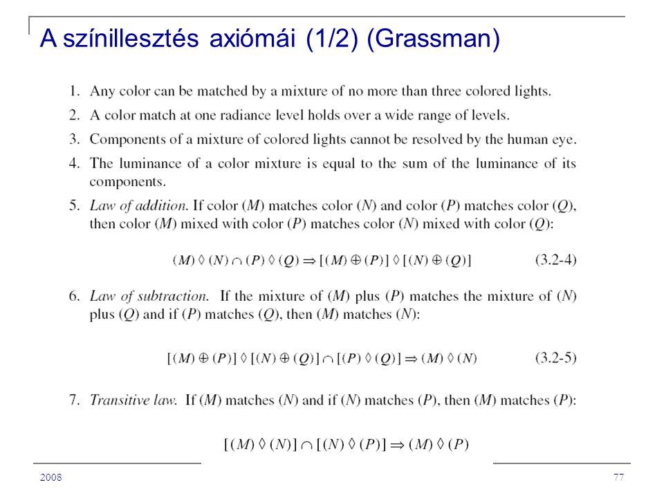 A színillesztés axiómái (1/2) (Grassman)