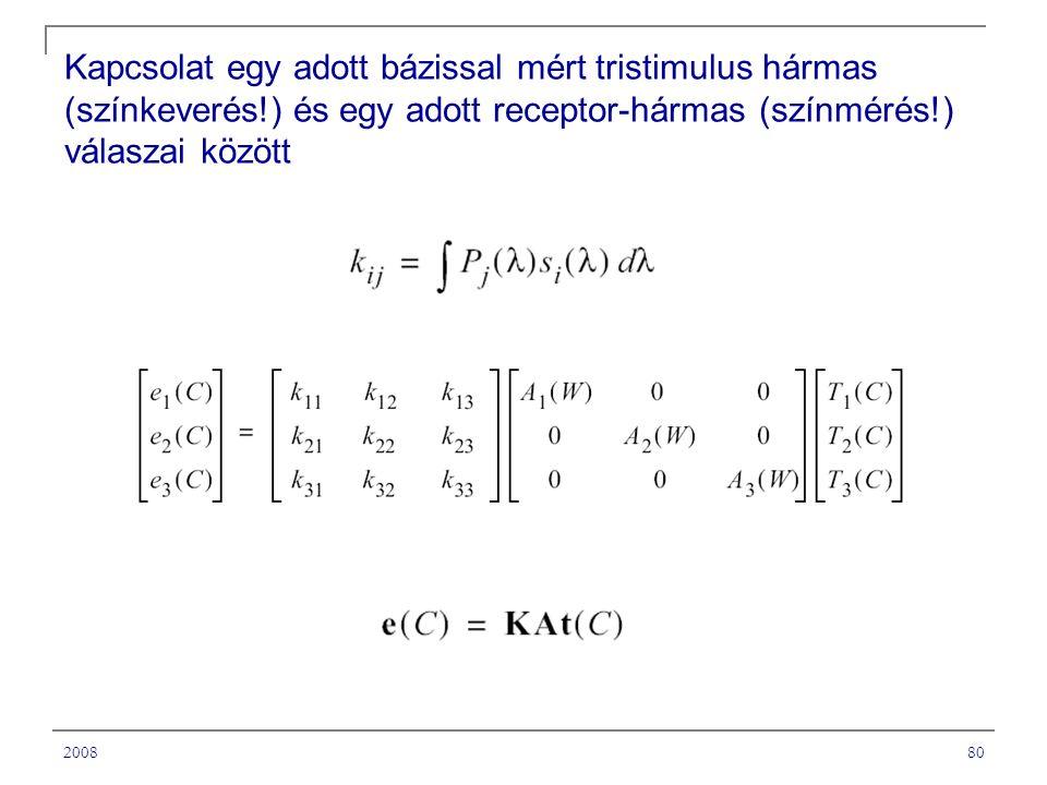 Kapcsolat egy adott bázissal mért tristimulus hármas (színkeverés