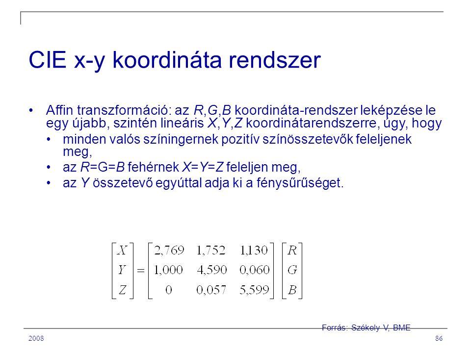 CIE x-y koordináta rendszer