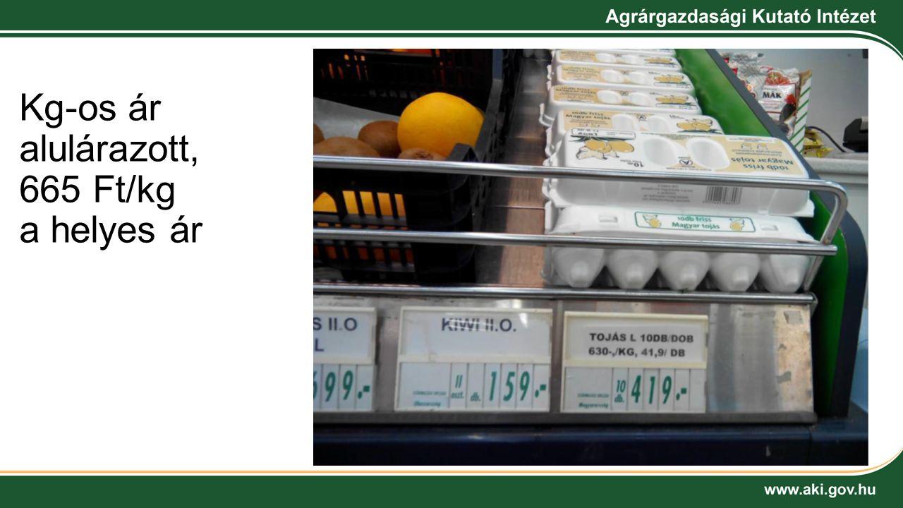 Kg-os ár alulárazott, 665 Ft/kg a helyes ár