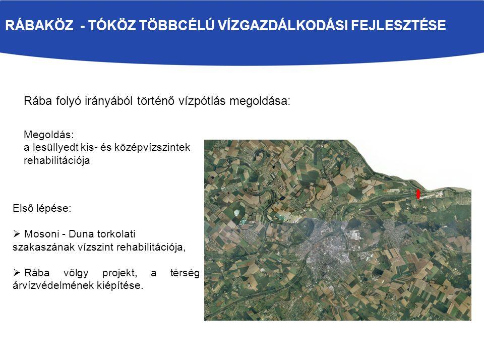 Rábaköz - Tóköz többcélú vízgazdálkodási fejlesztése