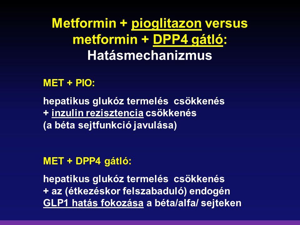 Metformin + pioglitazon versus metformin + DPP4 gátló: Hatásmechanizmus