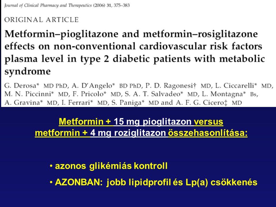 azonos glikémiás kontroll AZONBAN: jobb lipidprofil és Lp(a) csökkenés
