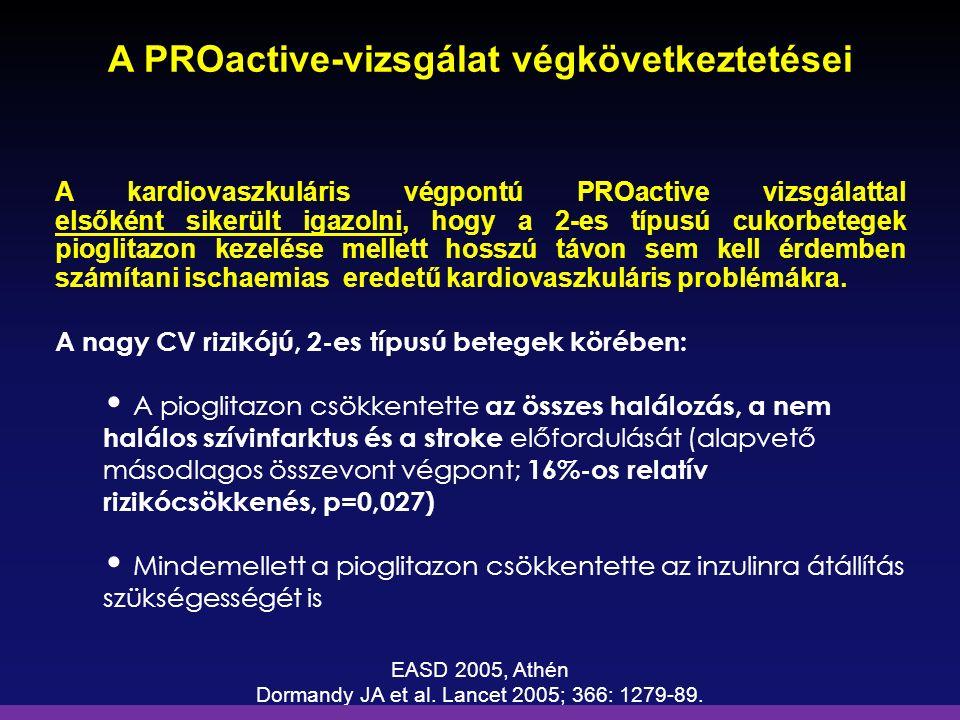 A PROactive-vizsgálat végkövetkeztetései