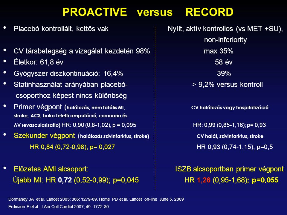 PROACTIVE versus RECORD
