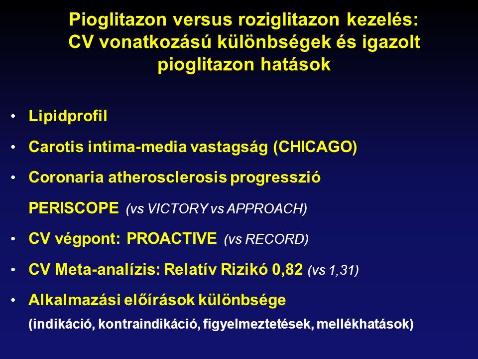 Pioglitazon versus roziglitazon kezelés: CV vonatkozású különbségek és igazolt pioglitazon hatások
