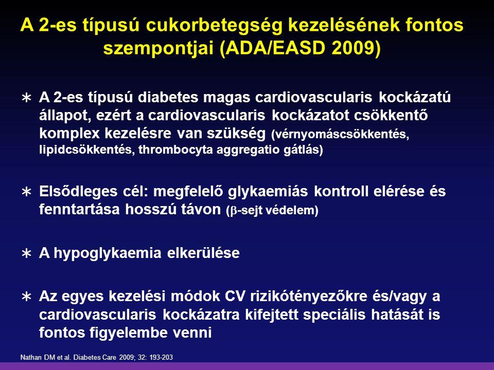 A 2-es típusú cukorbetegség kezelésének fontos szempontjai (ADA/EASD 2009)