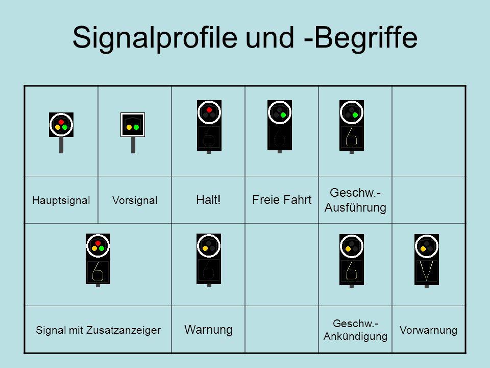 Signalprofile und -Begriffe