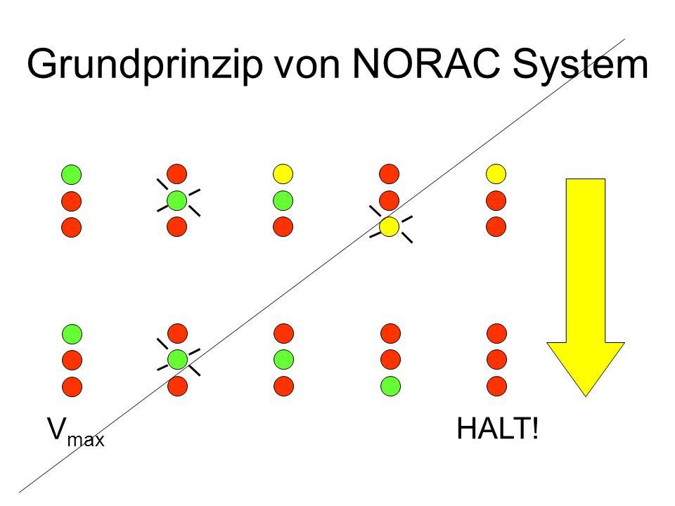 Grundprinzip von NORAC System