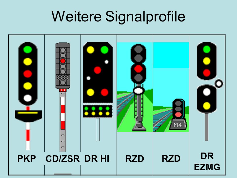 Weitere Signalprofile