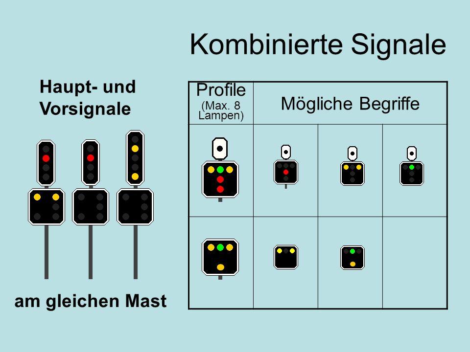 Kombinierte Signale Profile Mögliche Begriffe Haupt- und Vorsignale