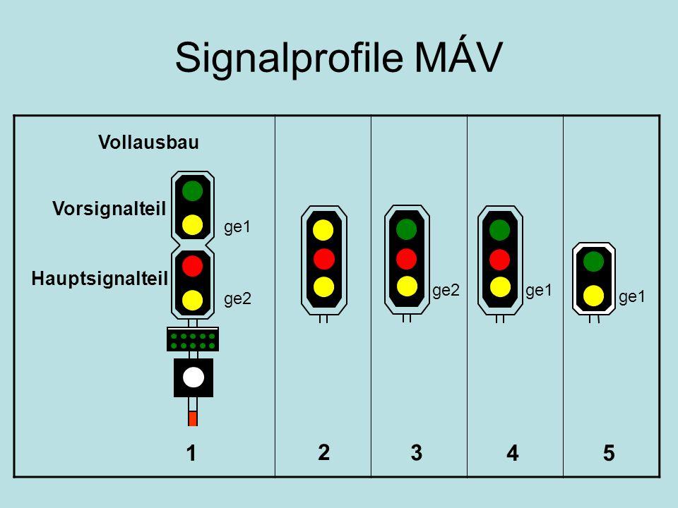 Signalprofile MÁV 1 2 3 4 5 Vollausbau Vorsignalteil Hauptsignalteil